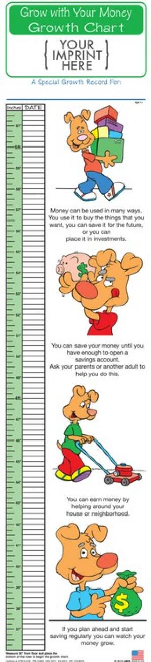 Allowance Growth Chart